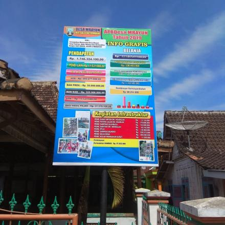 Perdes APBDesa  Desa Mrayun Tahun 2019